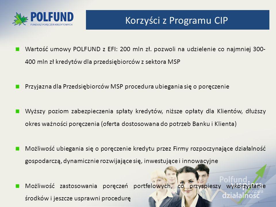 Korzyści z Programu CIP