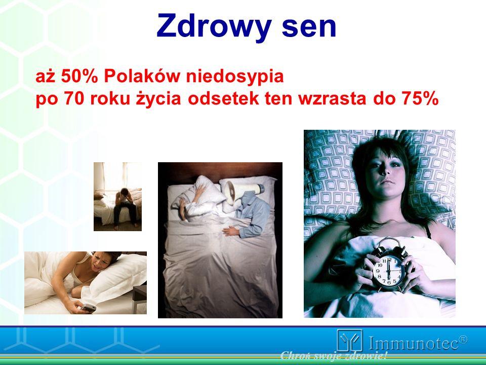 Zdrowy sen aż 50% Polaków niedosypia
