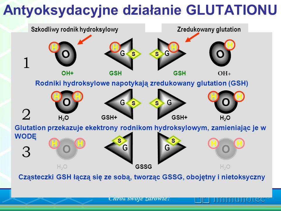Antyoksydacyjne działanie GLUTATIONU