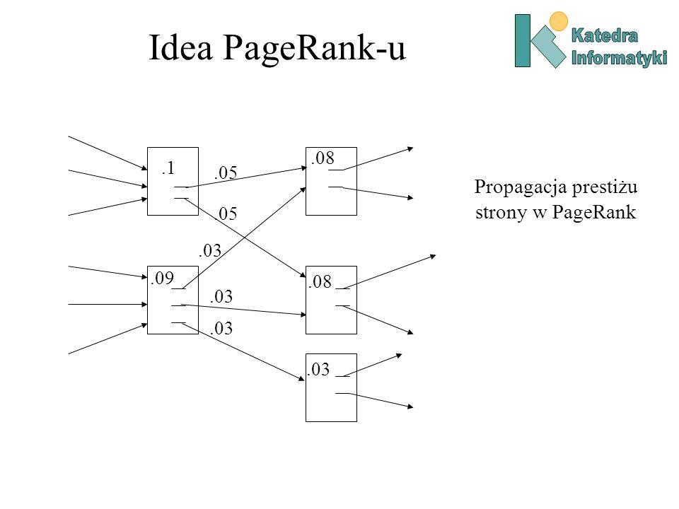 Propagacja prestiżu strony w PageRank