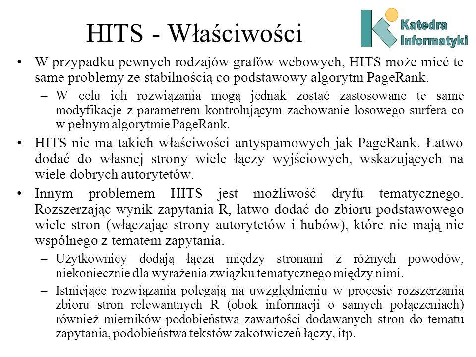 HITS - WłaściwościKatedra. Informatyki.