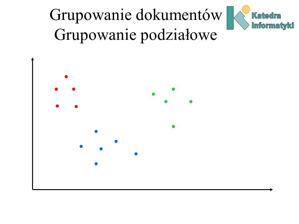 Grupowanie dokumentów Grupowanie podziałowe