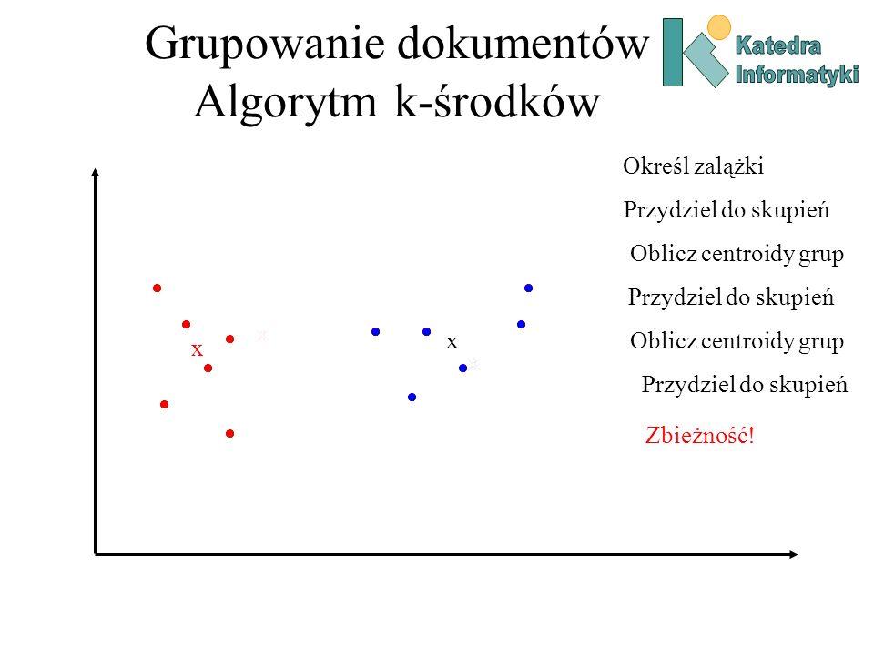 Grupowanie dokumentów Algorytm k-środków