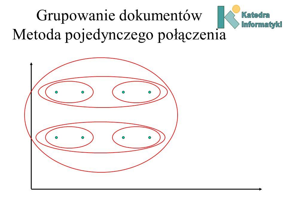 Grupowanie dokumentów Metoda pojedynczego połączenia