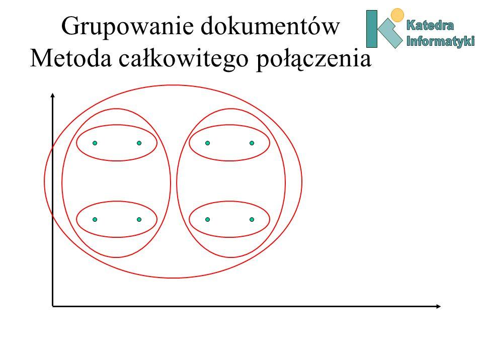 Grupowanie dokumentów Metoda całkowitego połączenia