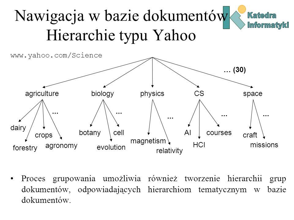 Nawigacja w bazie dokumentów Hierarchie typu Yahoo