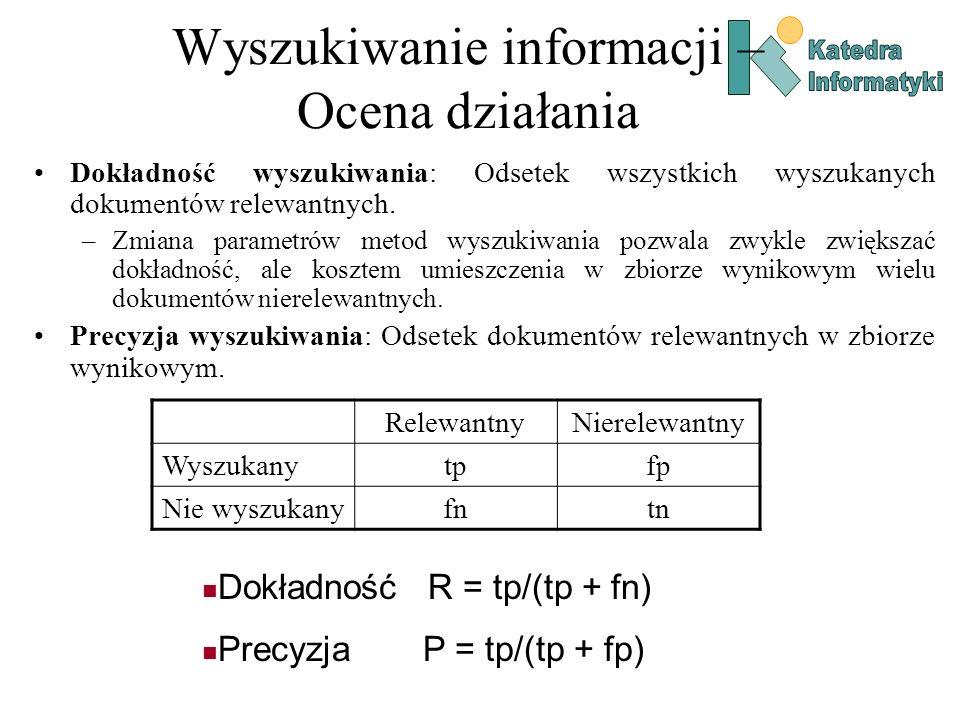 Wyszukiwanie informacji – Ocena działania