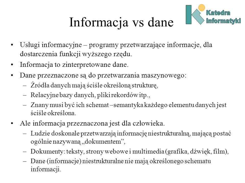 Katedra Informatyki. Informacja vs dane. Usługi informacyjne – programy przetwarzające informacje, dla dostarczenia funkcji wyższego rzędu.