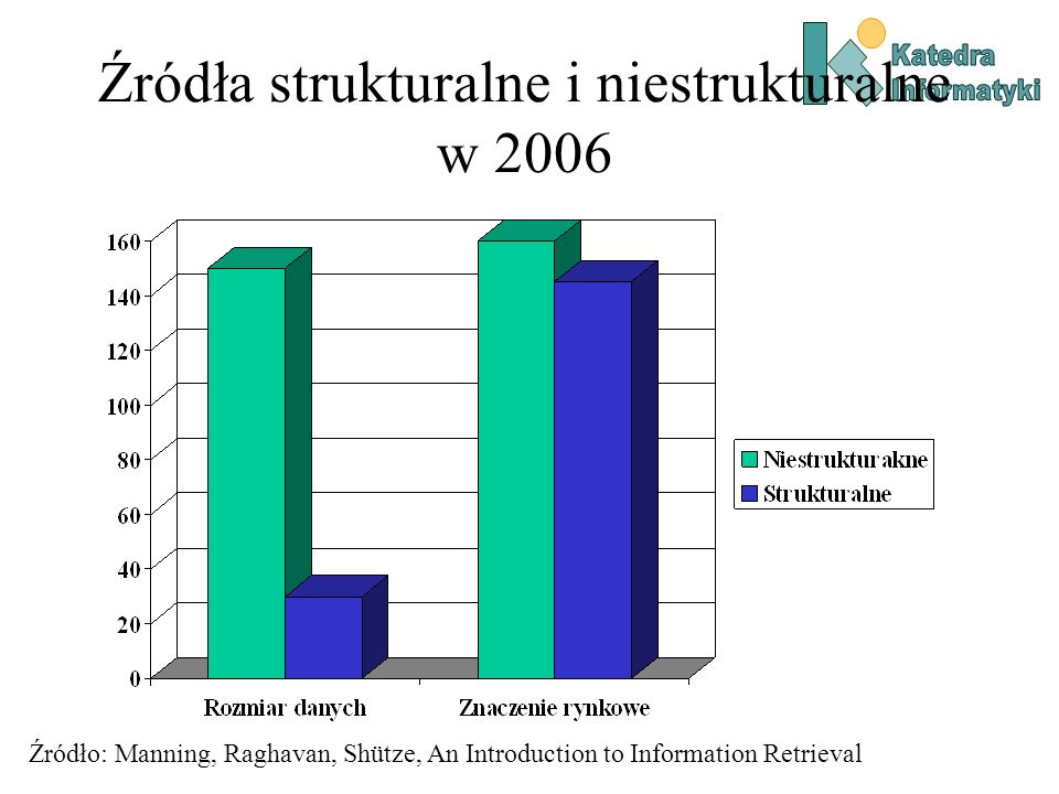 Źródła strukturalne i niestrukturalne w 2006
