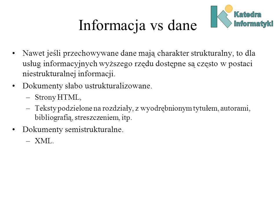 Katedra Informatyki. Informacja vs dane.
