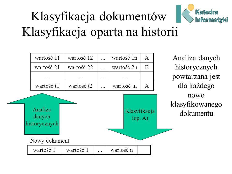 Klasyfikacja dokumentów Klasyfikacja oparta na historii
