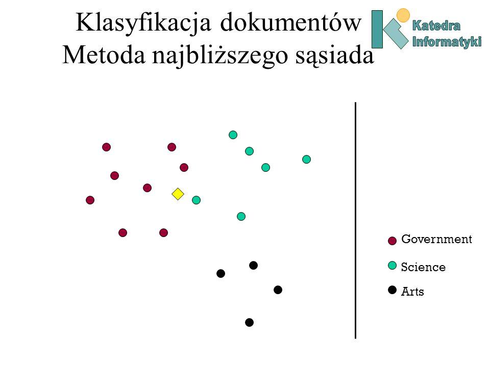 Klasyfikacja dokumentów Metoda najbliższego sąsiada