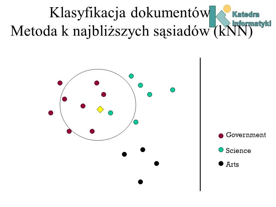 Klasyfikacja dokumentów Metoda k najbliższych sąsiadów (kNN)