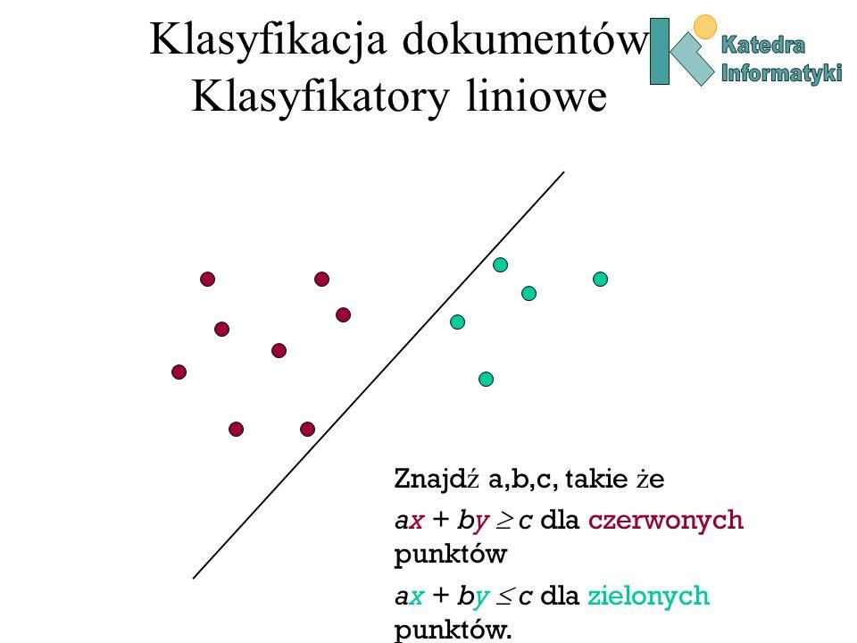 Klasyfikacja dokumentów Klasyfikatory liniowe
