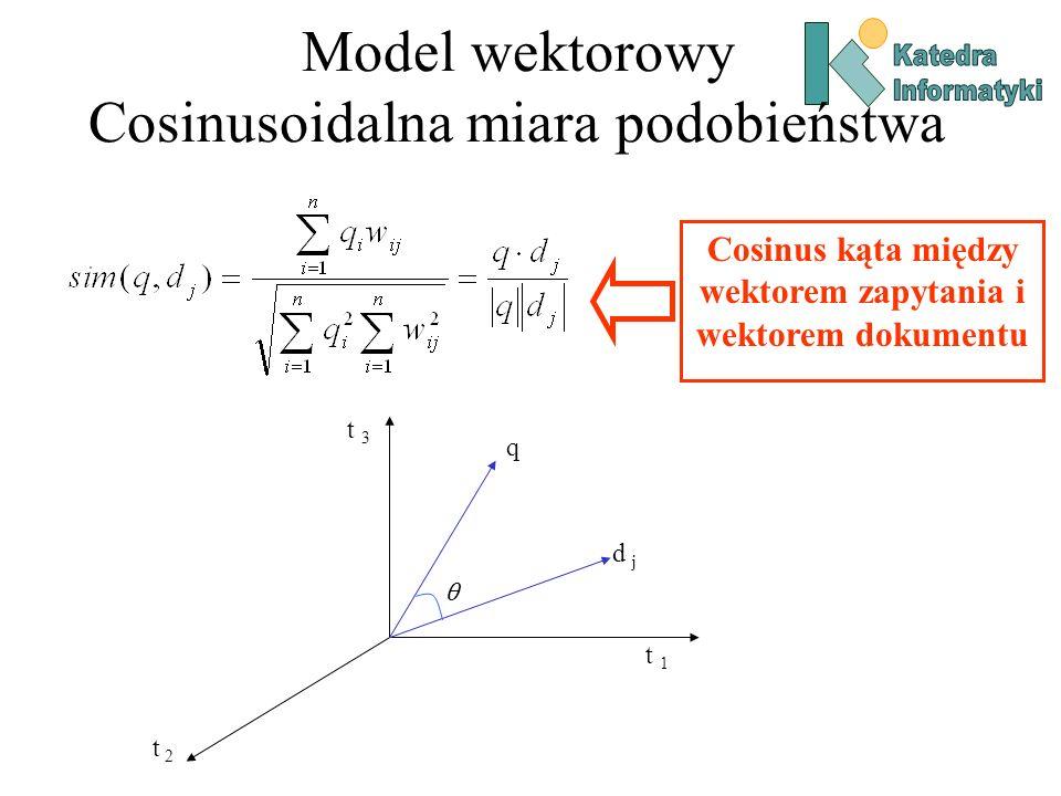 Model wektorowy Cosinusoidalna miara podobieństwa