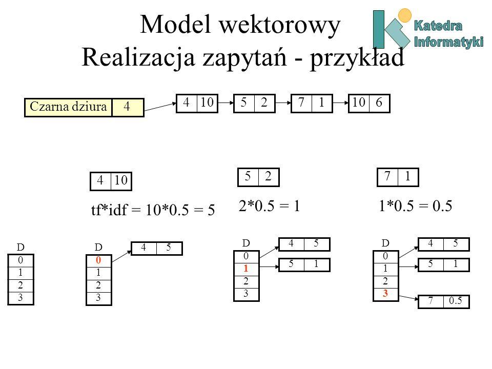 Model wektorowy Realizacja zapytań - przykład