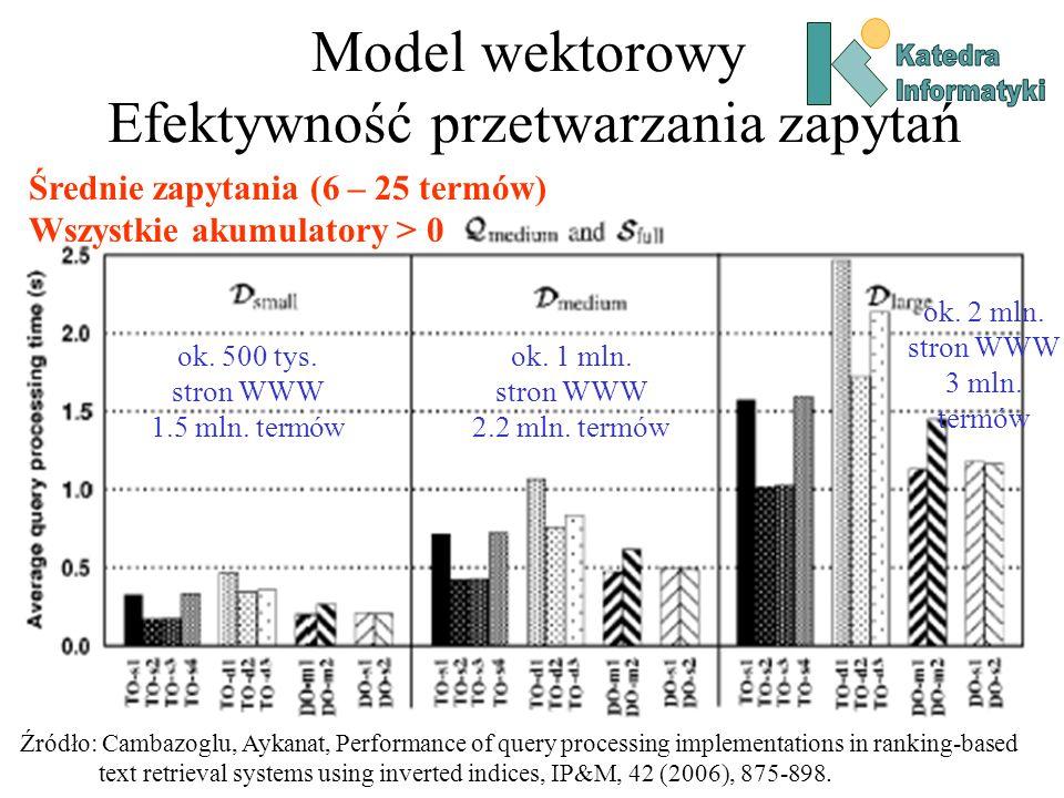 Model wektorowy Efektywność przetwarzania zapytań