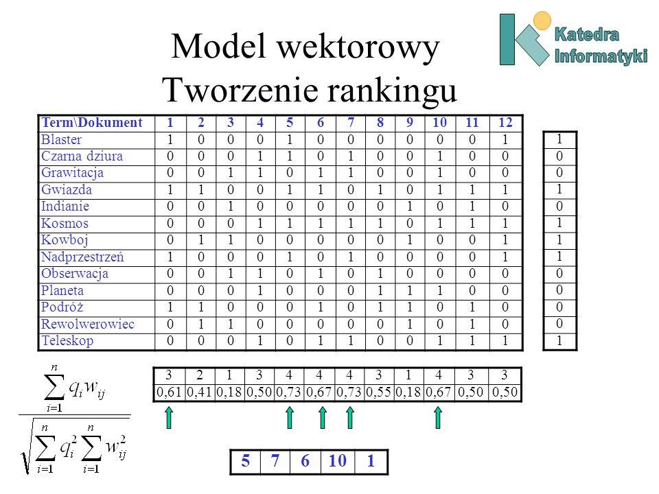 Model wektorowy Tworzenie rankingu