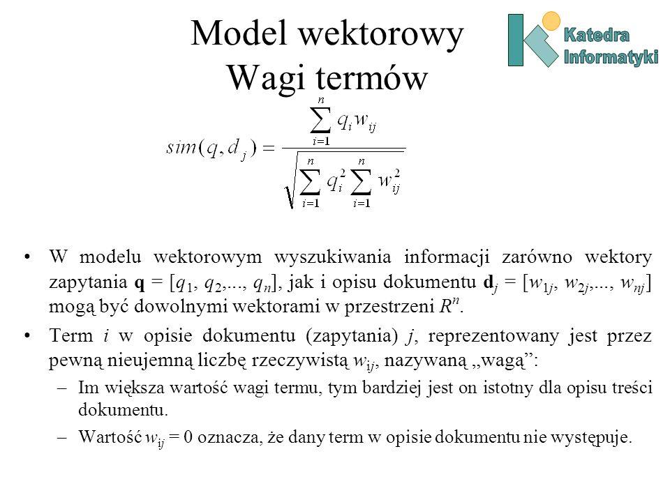 Model wektorowy Wagi termów