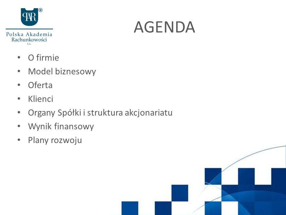 AGENDA O firmie Model biznesowy Oferta Klienci