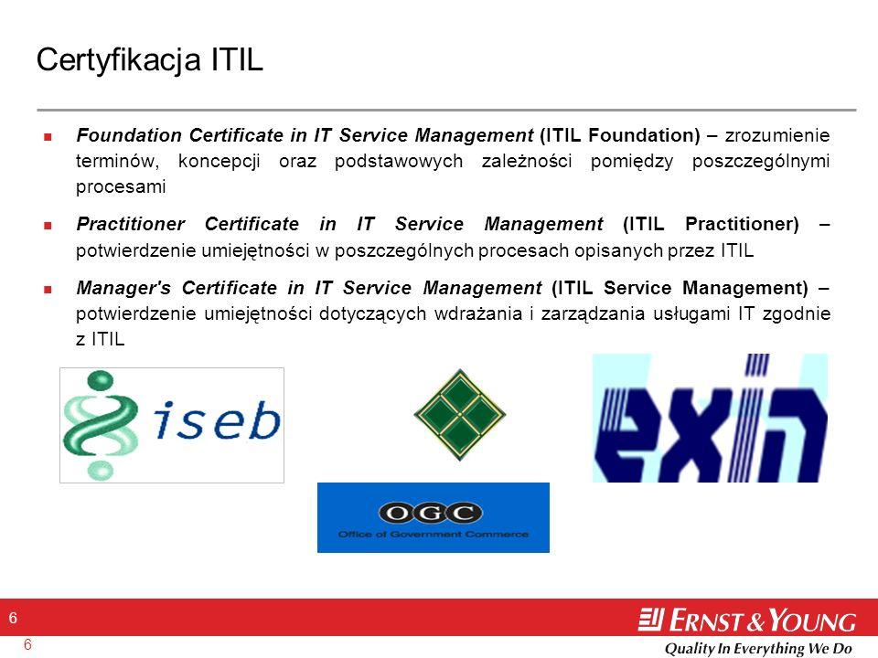 Certyfikacja ITIL