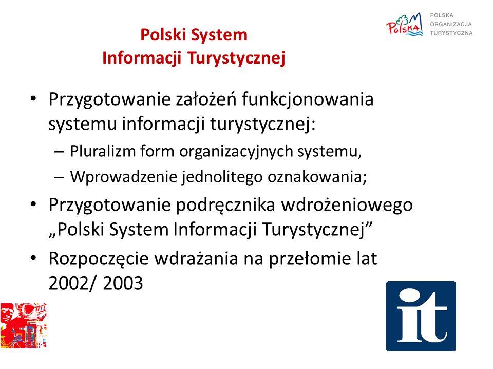 Polski System Informacji Turystycznej