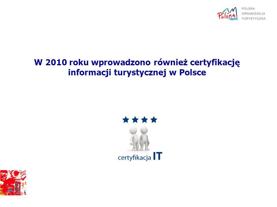 W 2010 roku wprowadzono również certyfikację informacji turystycznej w Polsce