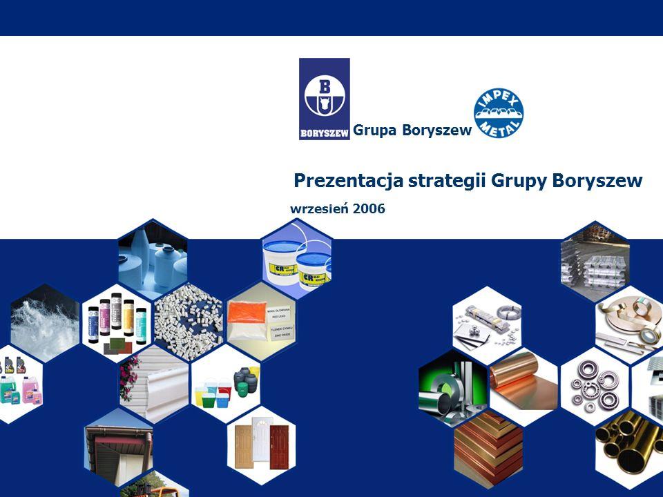 Prezentacja strategii Grupy Boryszew