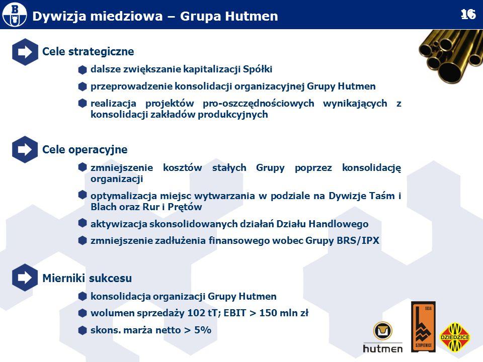 Dywizja miedziowa – Grupa Hutmen