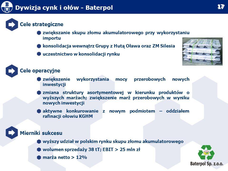 Dywizja cynk i ołów - Baterpol