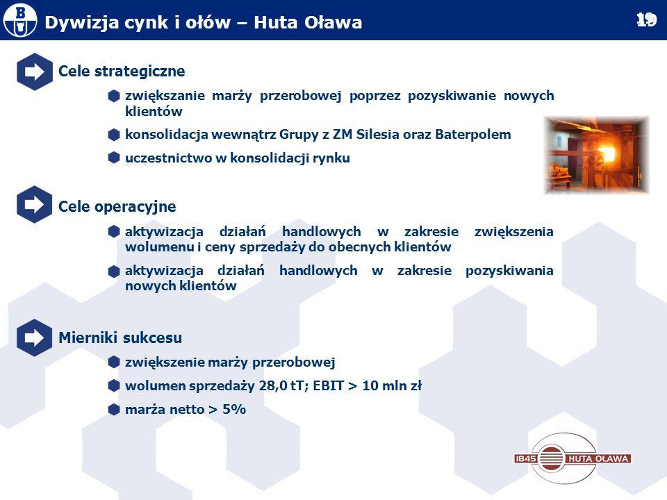 Dywizja cynk i ołów – Huta Oława