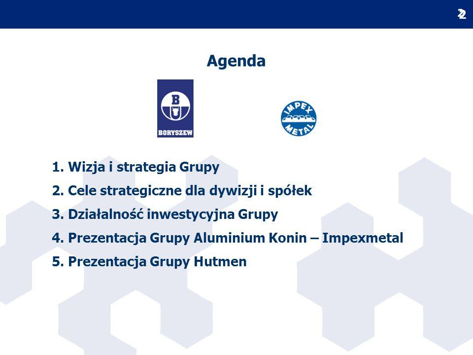 Agenda 1. Wizja i strategia Grupy