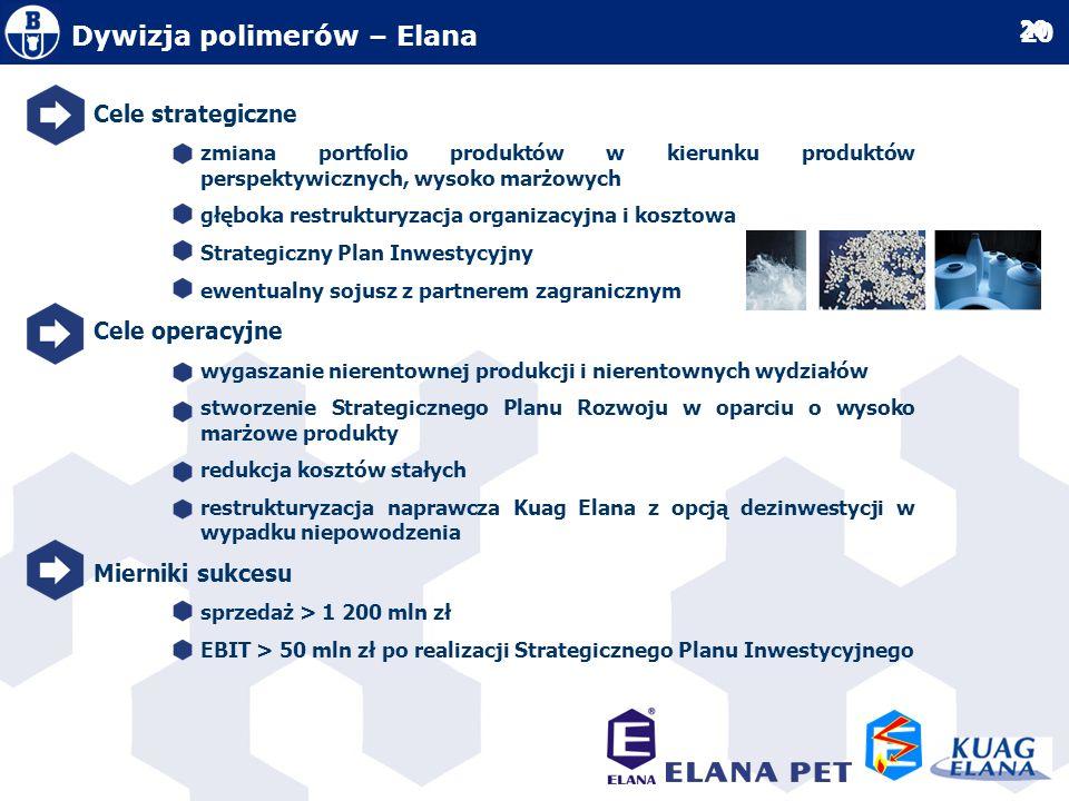 Dywizja polimerów – Elana