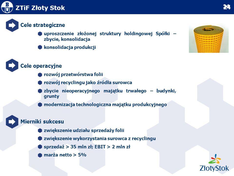 ZTiF Złoty Stok Cele strategiczne Cele operacyjne Mierniki sukcesu