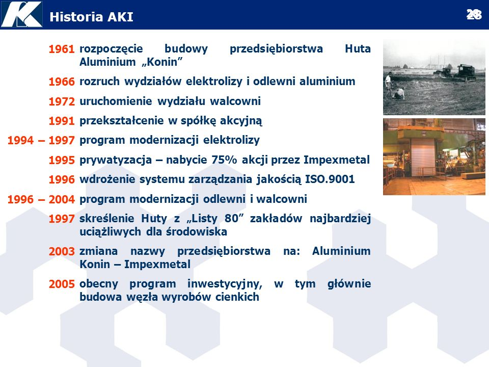Historia AKI 1961. 1966. 1972. 1991. 1994 – 1997. 1995. 1996. 1996 – 2004. 1997. 2003. 2005.
