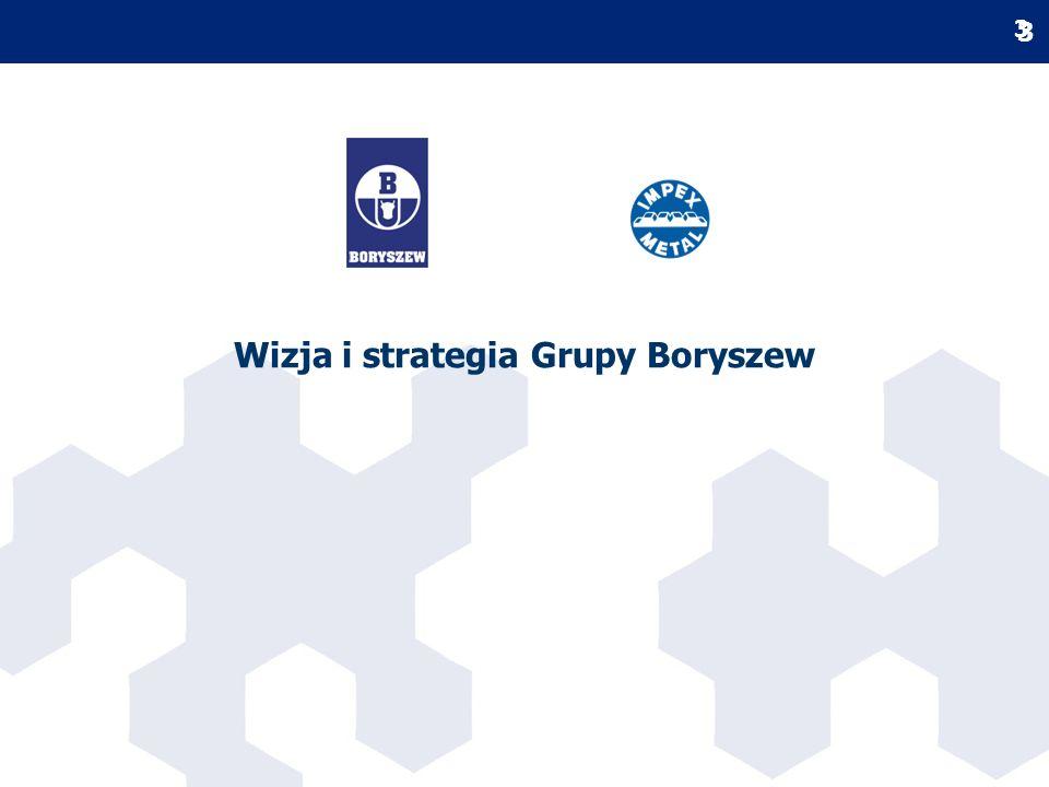 Wizja i strategia Grupy Boryszew