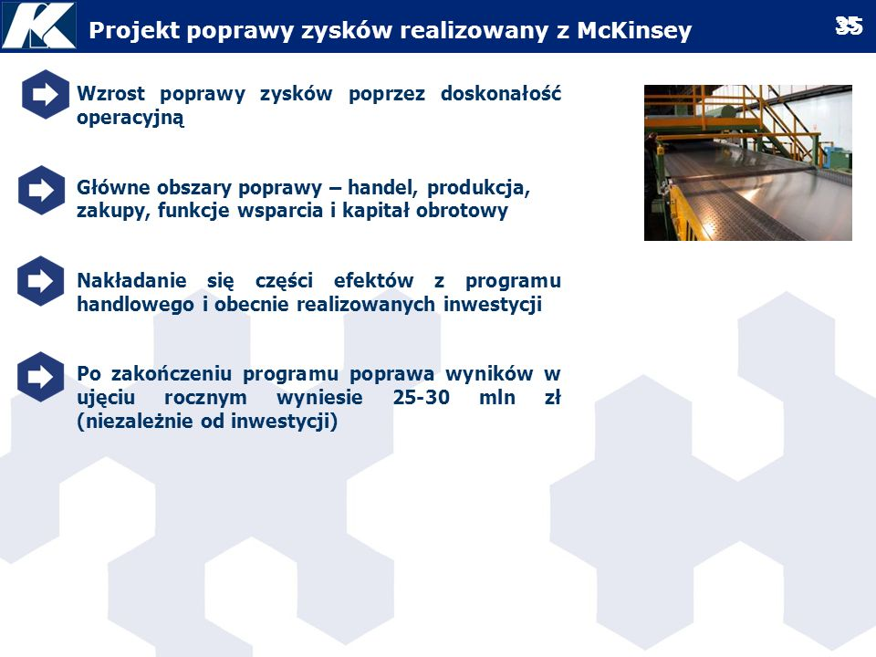 Projekt poprawy zysków realizowany z McKinsey