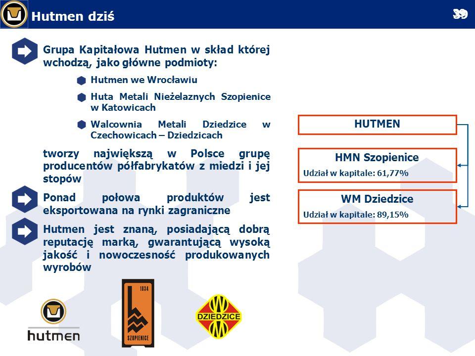 Hutmen dziś Grupa Kapitałowa Hutmen w skład której wchodzą, jako główne podmioty: Hutmen we Wrocławiu.