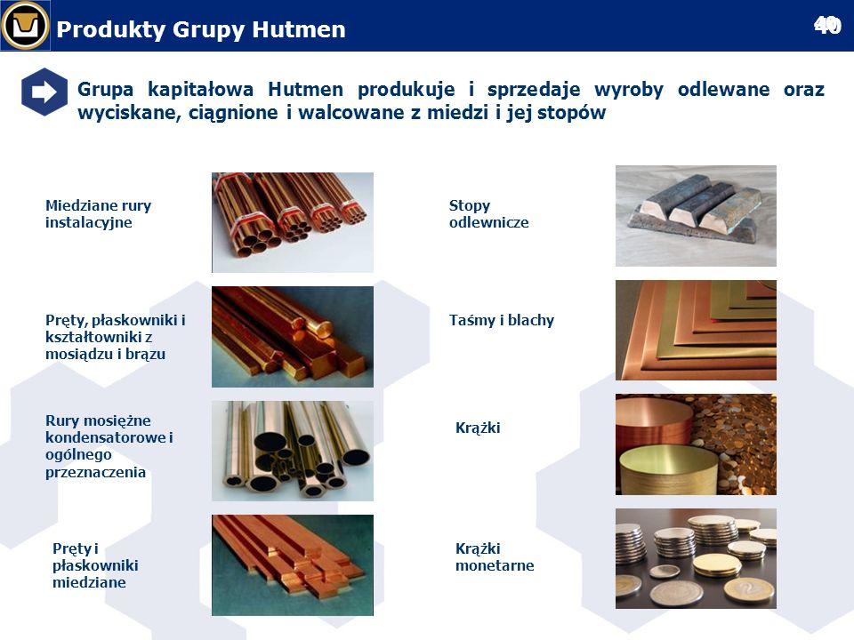 Produkty Grupy Hutmen Grupa kapitałowa Hutmen produkuje i sprzedaje wyroby odlewane oraz wyciskane, ciągnione i walcowane z miedzi i jej stopów.