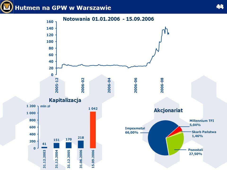 Hutmen na GPW w Warszawie