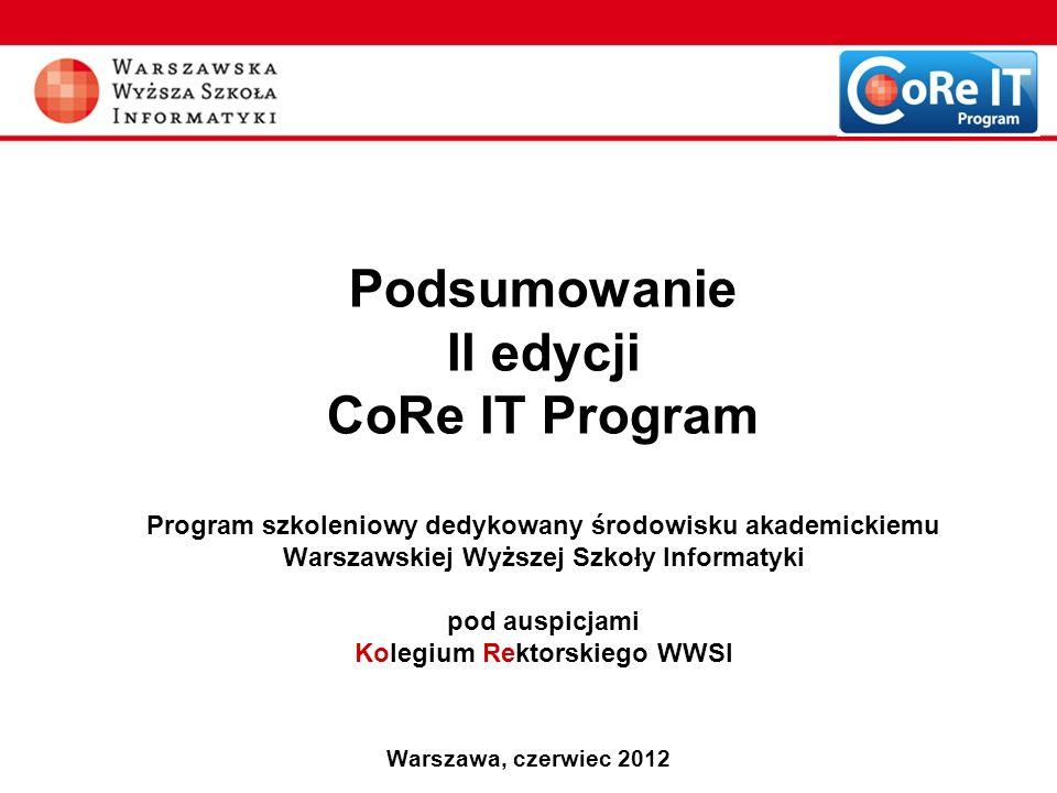 Podsumowanie II edycji CoRe IT Program Program szkoleniowy dedykowany środowisku akademickiemu Warszawskiej Wyższej Szkoły Informatyki pod auspicjami Kolegium Rektorskiego WWSI