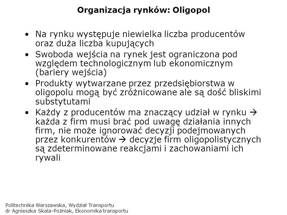 Organizacja rynków: Oligopol