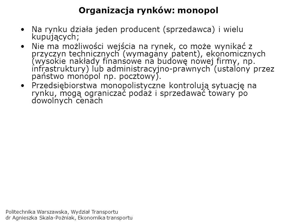 Organizacja rynków: monopol