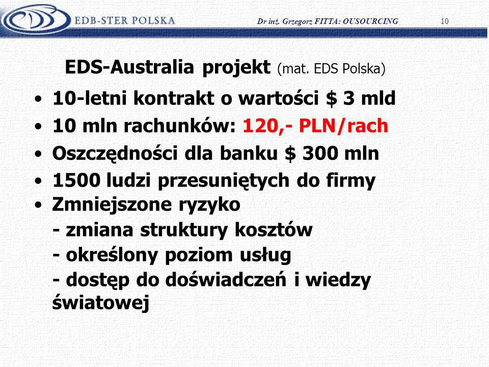 EDS-Australia projekt (mat. EDS Polska)