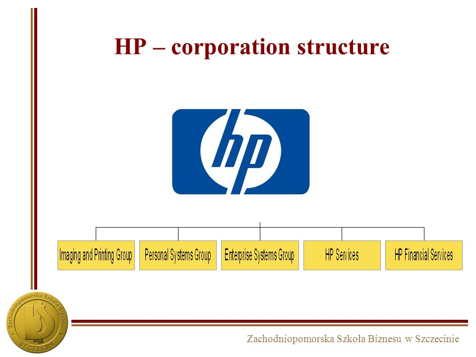 HP – corporation structure