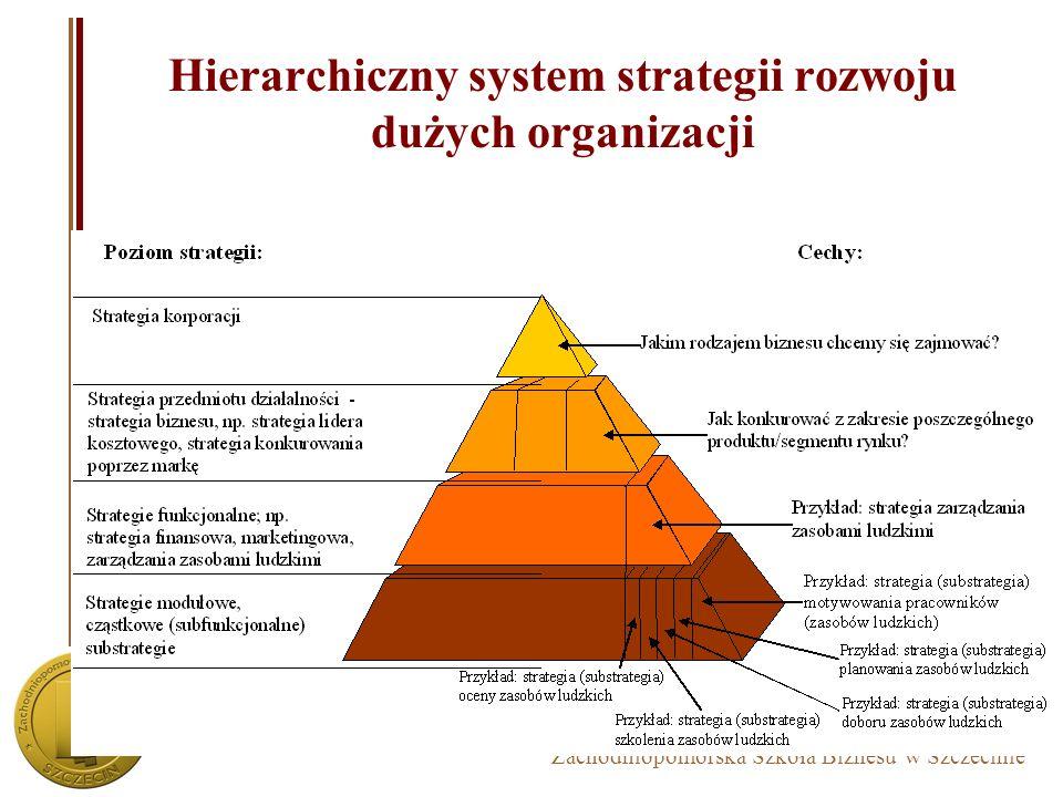 Hierarchiczny system strategii rozwoju dużych organizacji