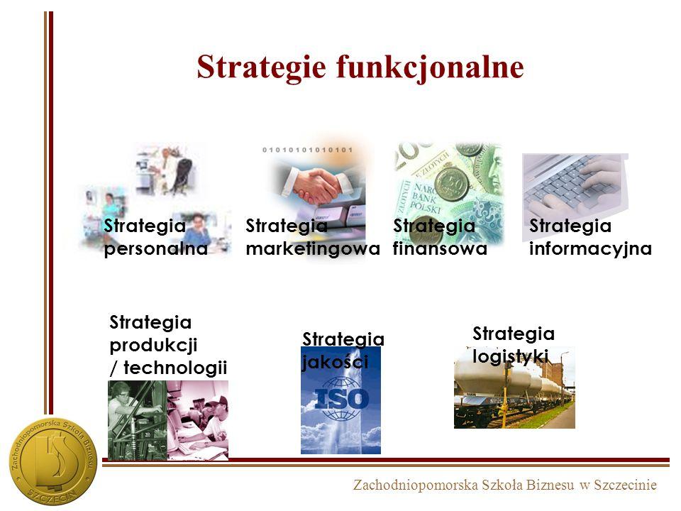 Strategie funkcjonalne