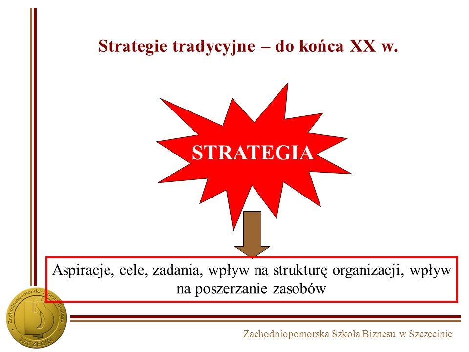 Strategie tradycyjne – do końca XX w.