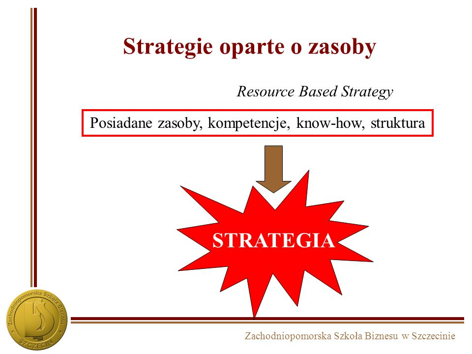 Strategie oparte o zasoby