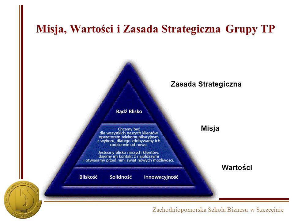 Misja, Wartości i Zasada Strategiczna Grupy TP